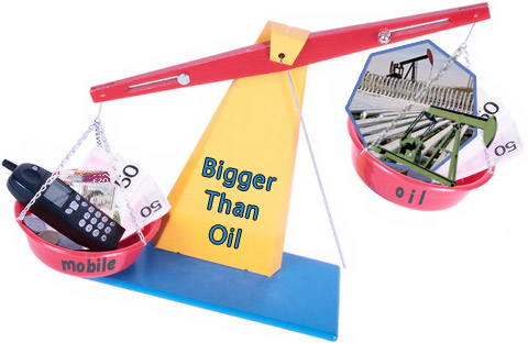Bigger than Oil diagram: scales with mobile phone outweighing oil derricks